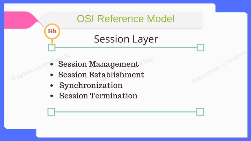 Session layer of osi model