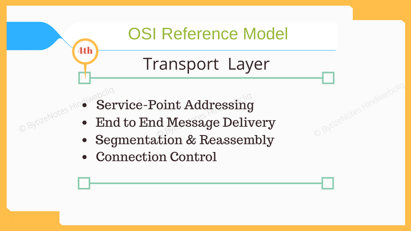 transport layer of osi model